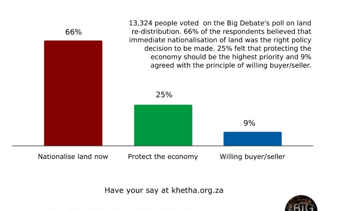 Press Release – Big Debate poll says South Africans want land nationalised